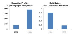 debt-ratio